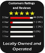 Coastal Overhead Door -Garage Door Repair Customer Ratings and Review Locally owned and Operated
